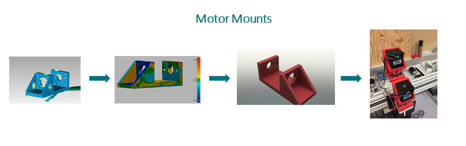 3D scanning lets you take a preexisting part, reverse engineer a CAD model, which allows you to then 3D print new and modified versions.